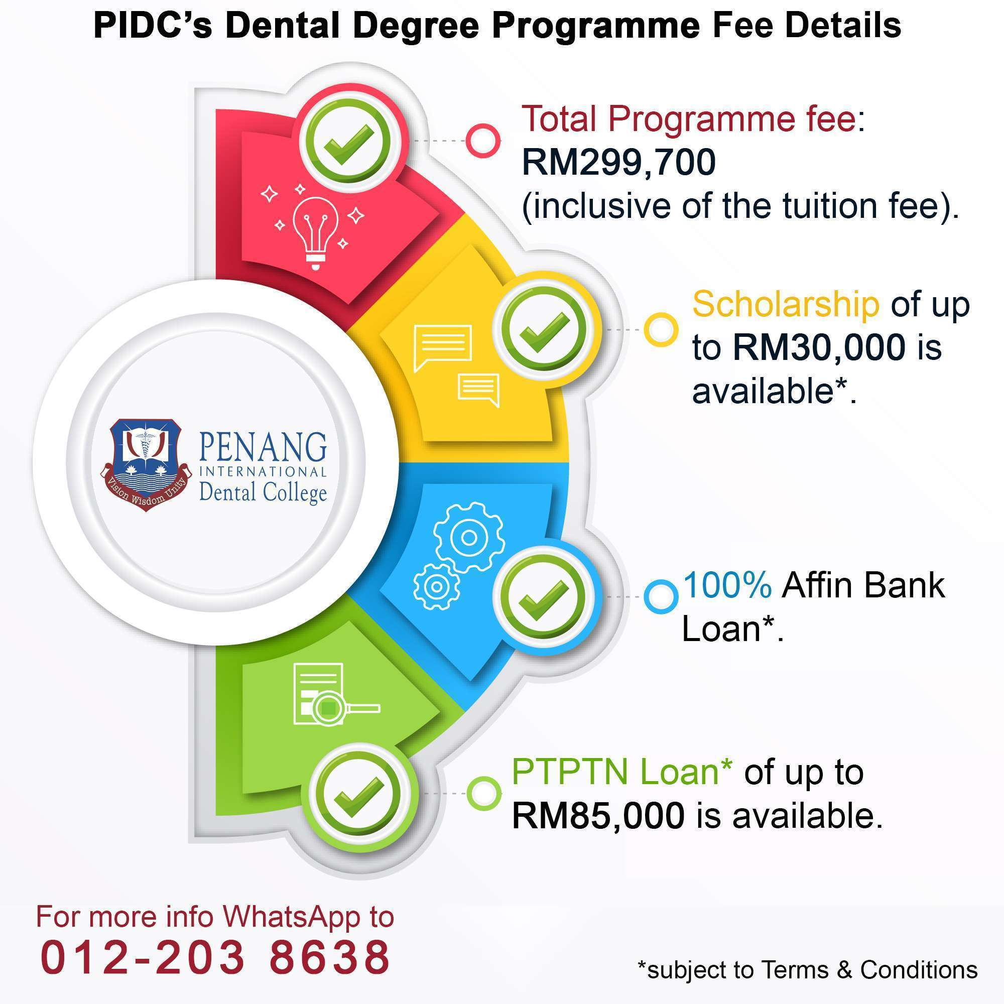 Infographics Tuition Fees