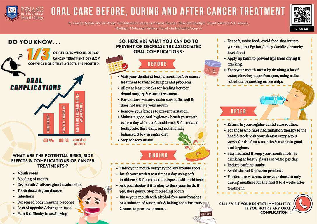 Dental care before, during and after Cancer treatment